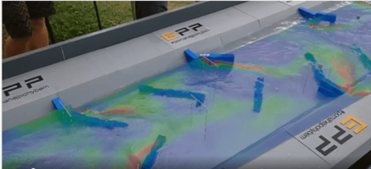Vířivost vody.png