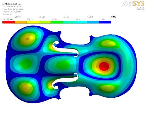 Simulace dynamického chování vrchní desky houslí