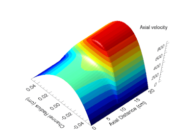 ANSYS Chemkin_2.png