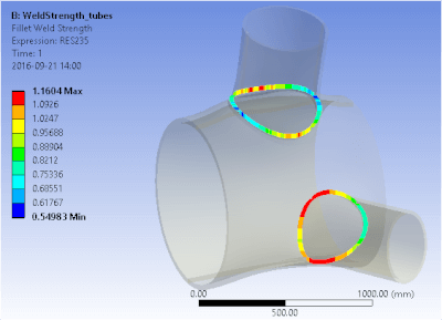 ANSYS ACT.png