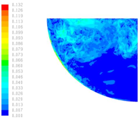 Obr3a+b: Okamžitá velikost rychlosti [m/s] v osovém řezu výpočetní oblastí