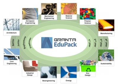 ANSYS-GrantaEduPack2.png